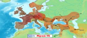 Migração R1b