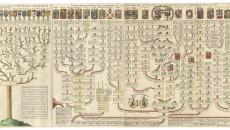 A genealogia pode não ser bem vista pela academia ou pelos historiadores, […]